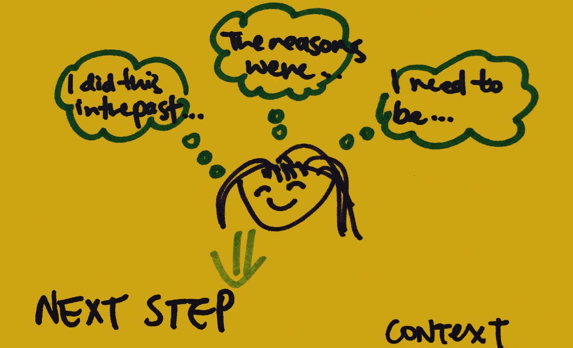 strengthsfinder-singapore-strengths-school-context-1
