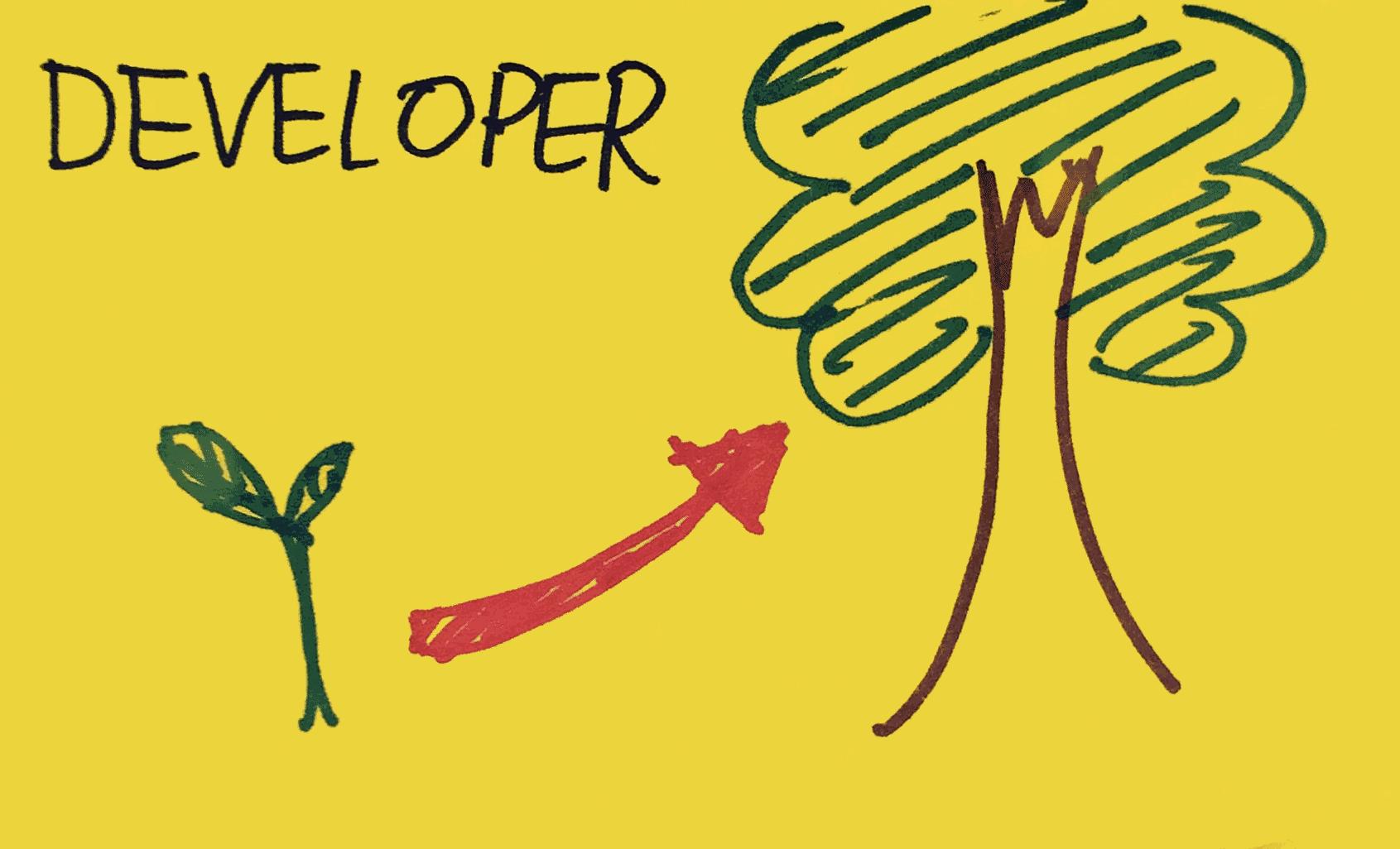 strengthsfinder-singapore-strengths-school-developer-2