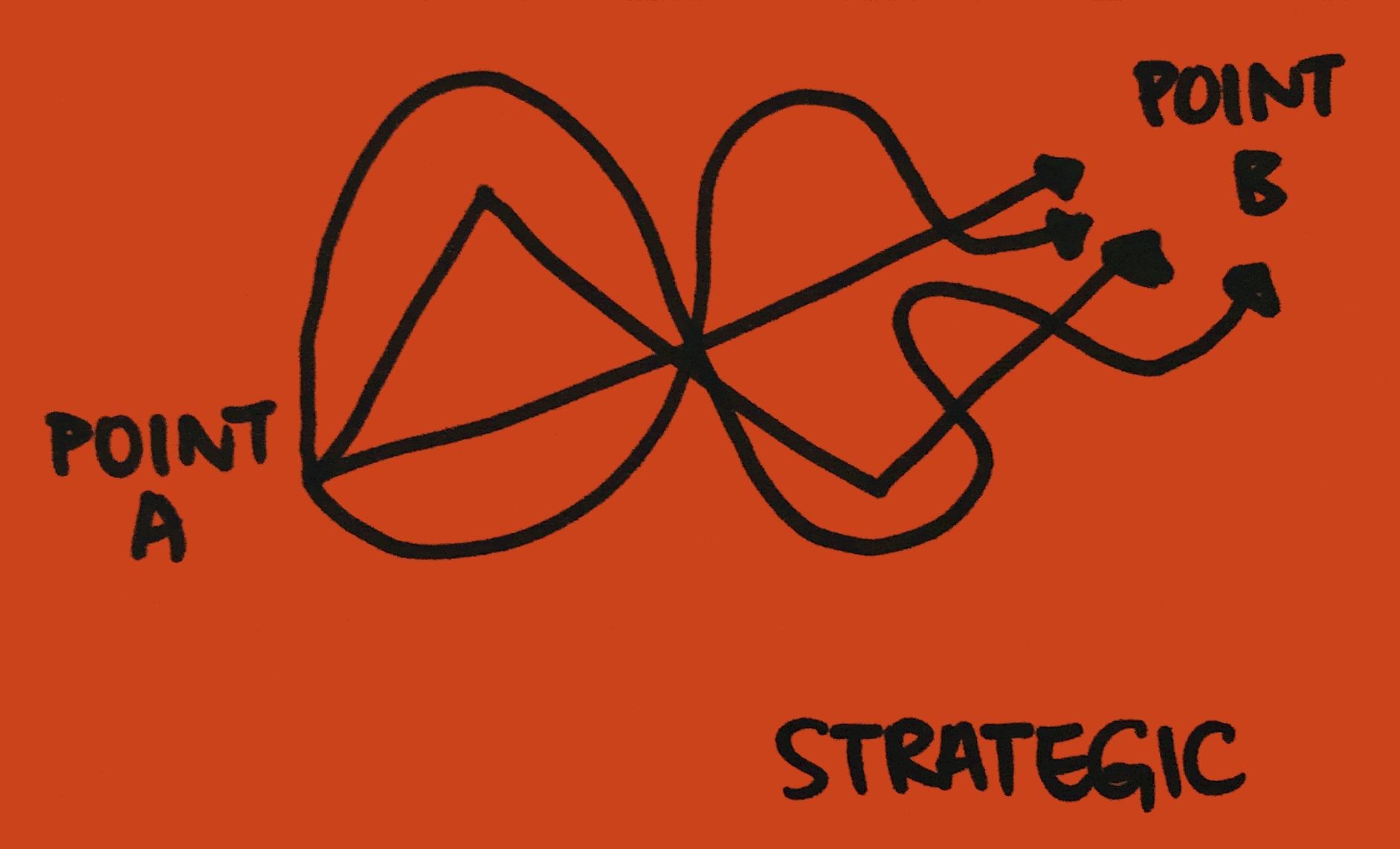 strengthsfinder-singapore-strengths-school-strategic-3