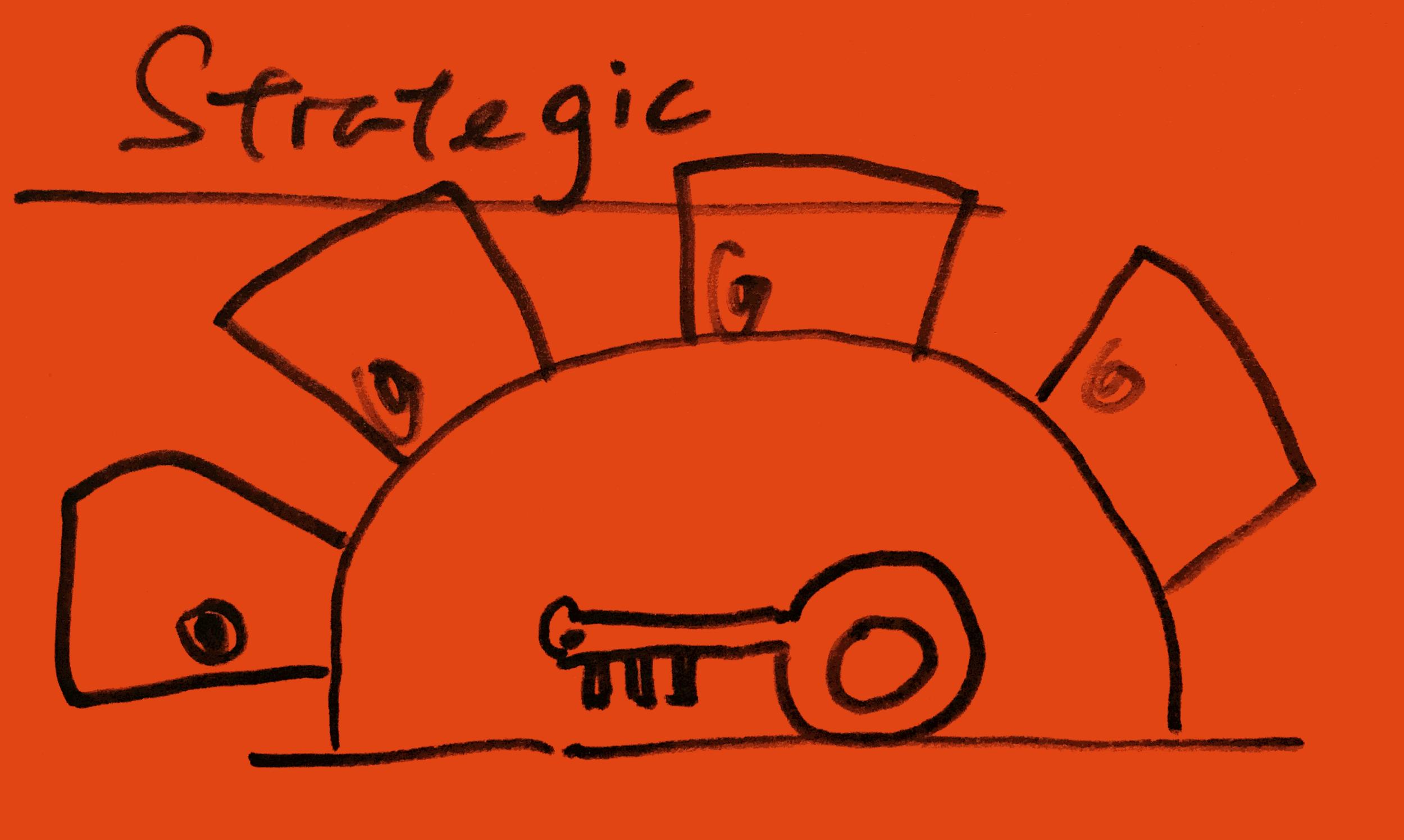 strengthsfinder-singapore-strengths-school-strategic-2