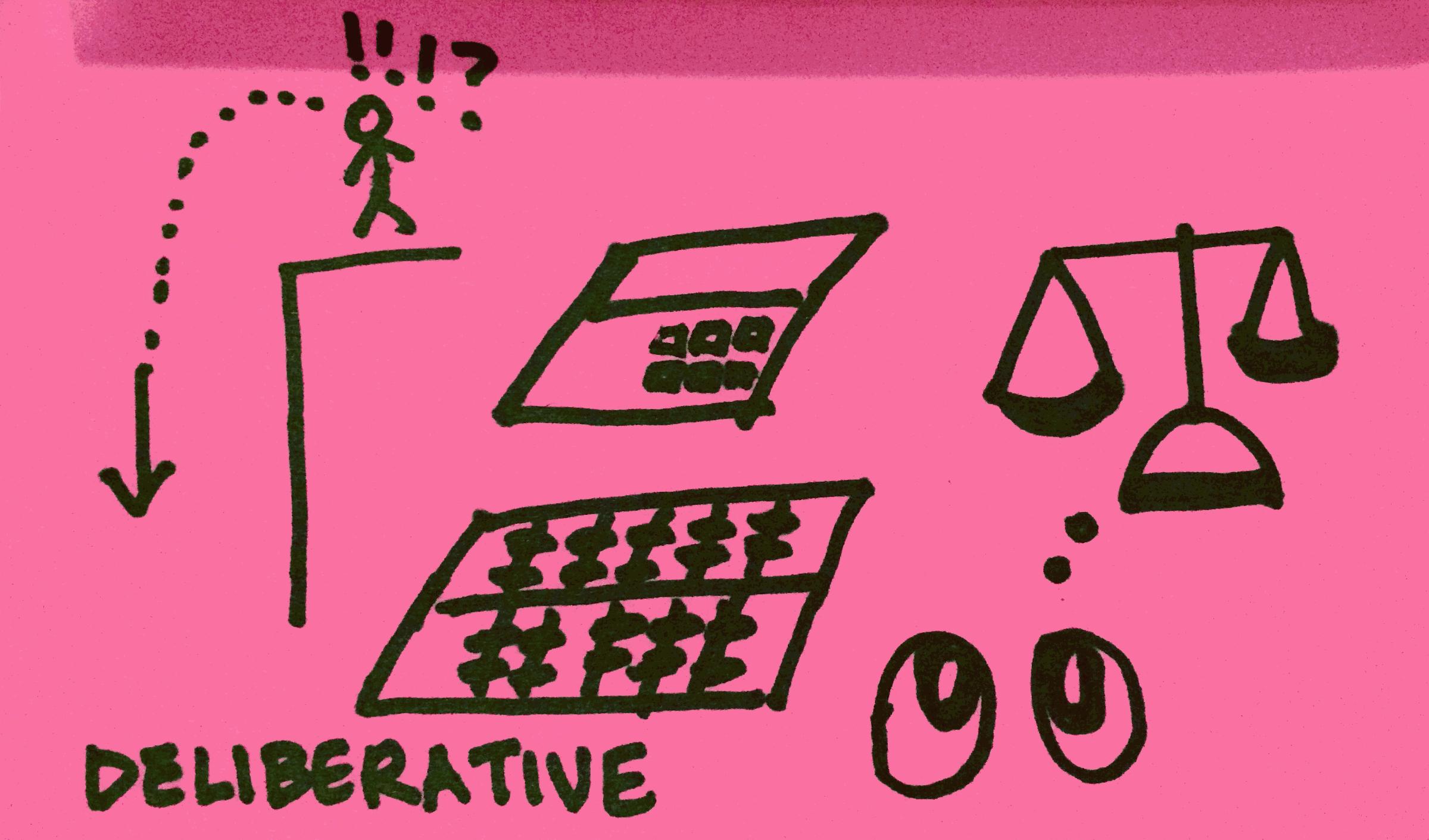 strengthsfinder-singapore-strengths-school-deliberative-4
