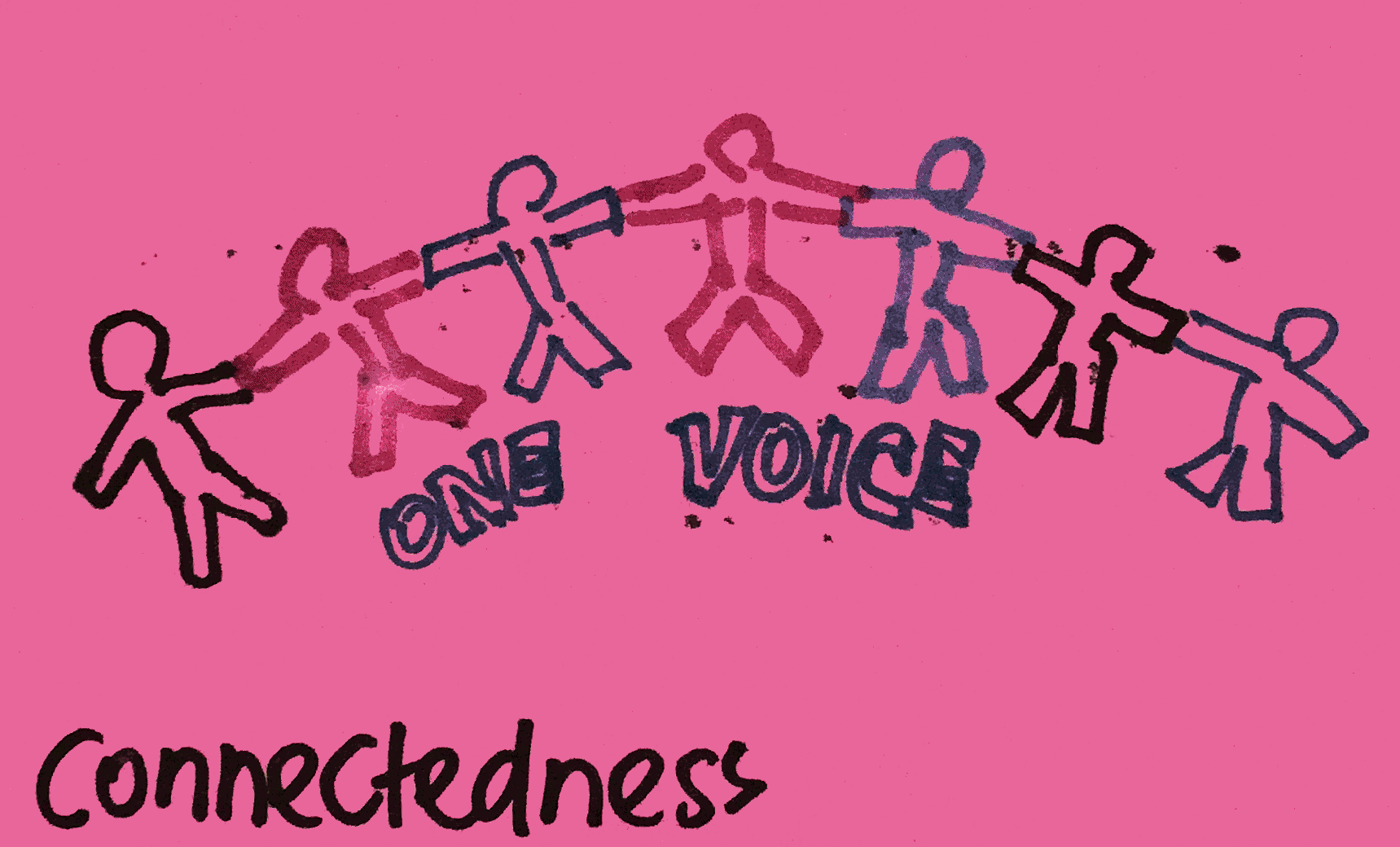 Connectedness StrengthsFinder Singapore One Voice