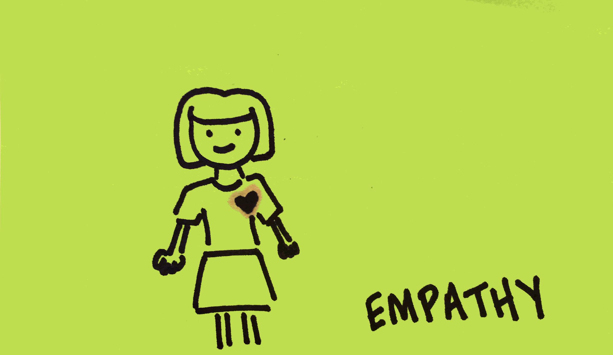 strengthsfinder-singapore-strengths-school-empathy-4
