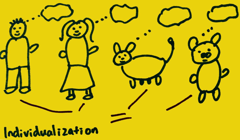 strengthsfinder-singapore-strengths-school-individualization-8