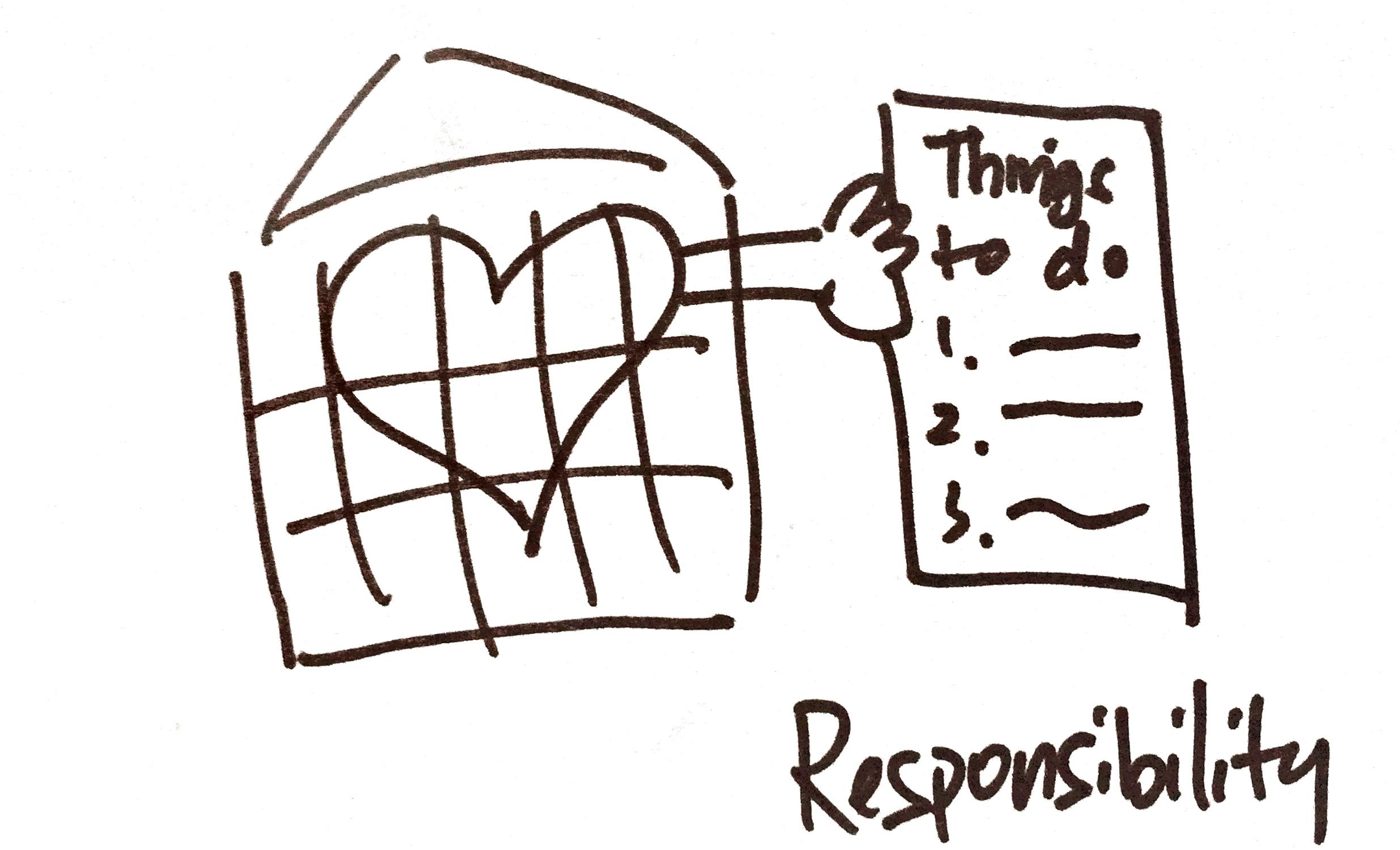 strengthsfinder-singapore-strengths-school-responsibility-13