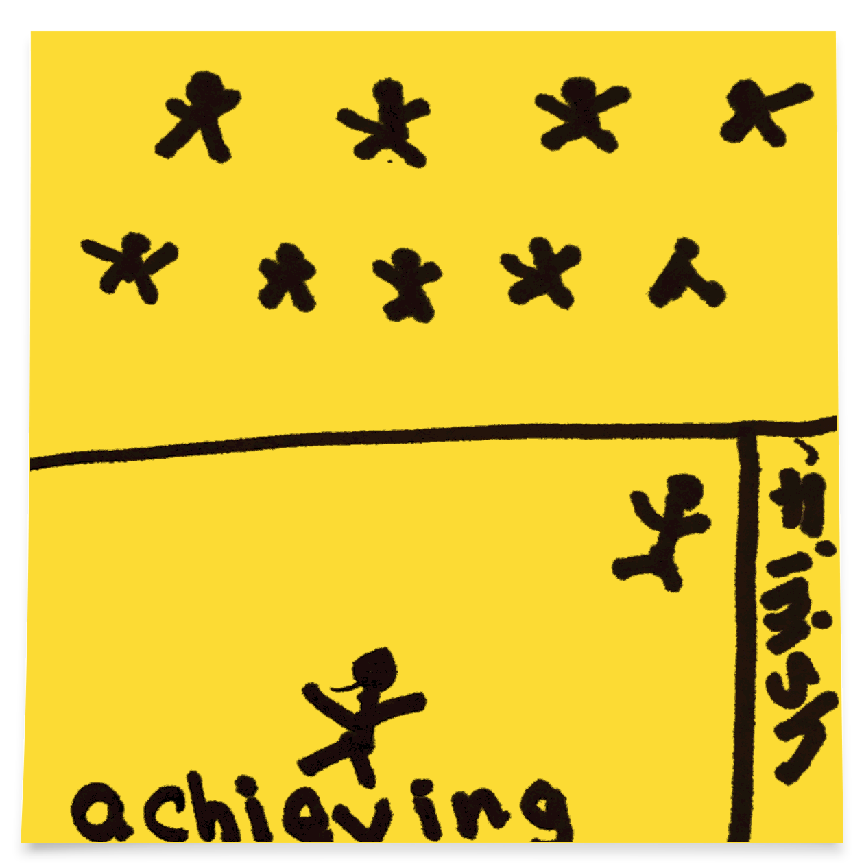 Achieving Strengths Explorer Talent Theme