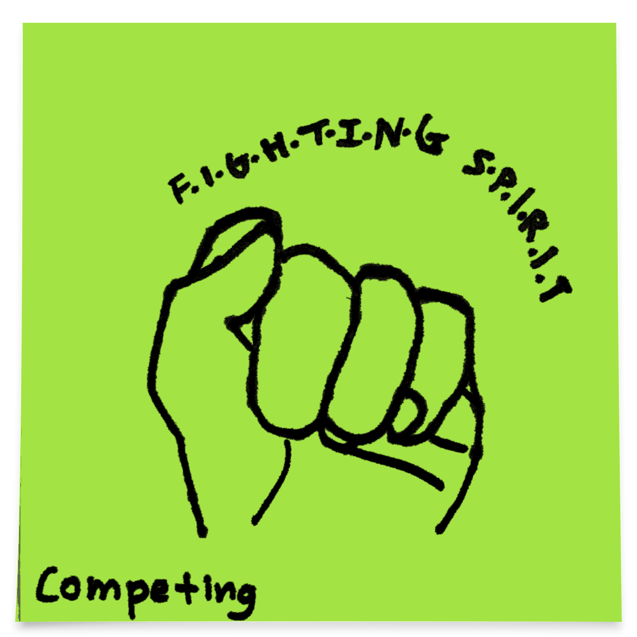 Competing StrengthsExplorer Talent Theme