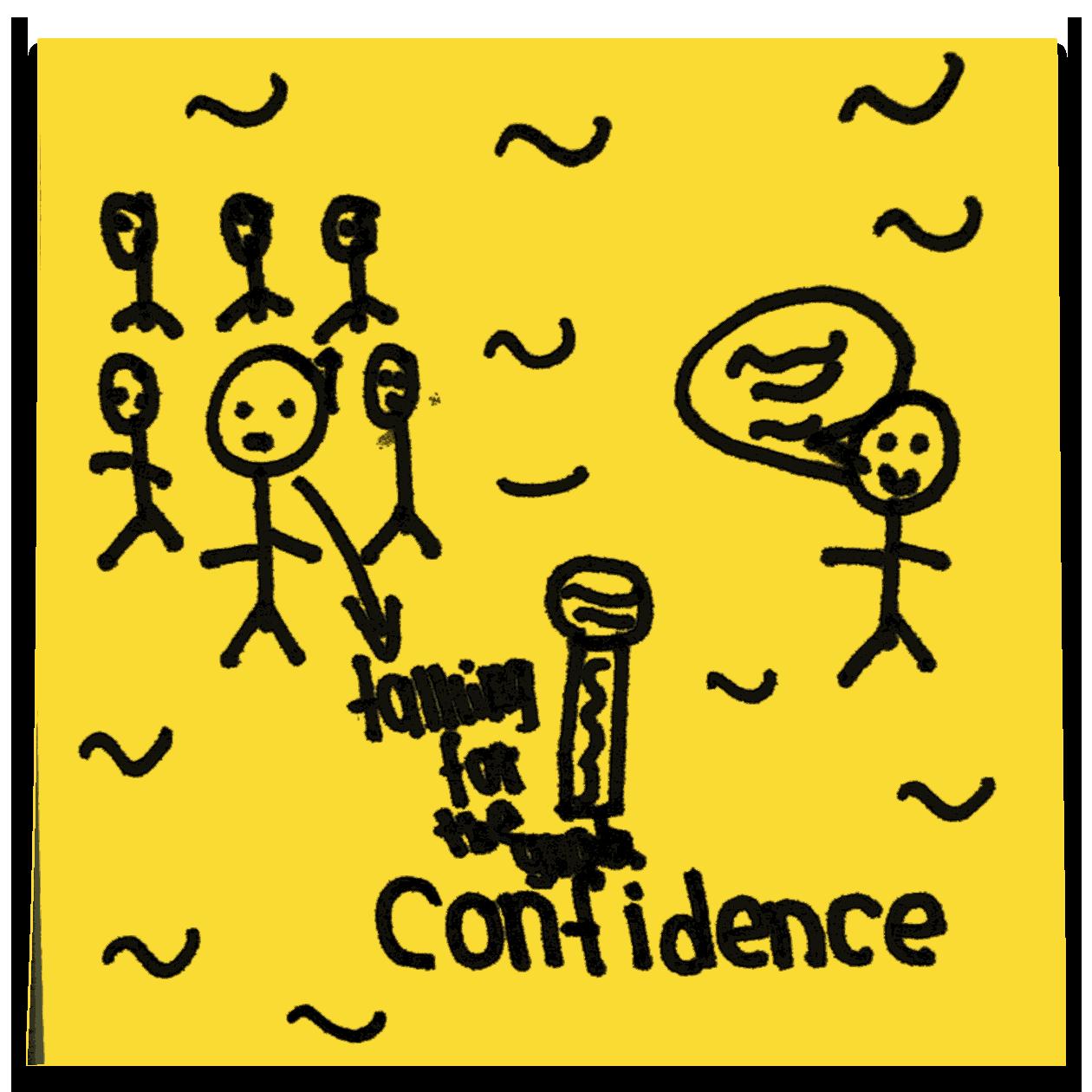 Confidence StrengthsExplorer Talent Theme