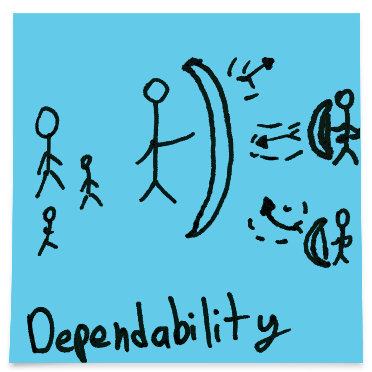 Dependability Strengths Explorer Talent Theme