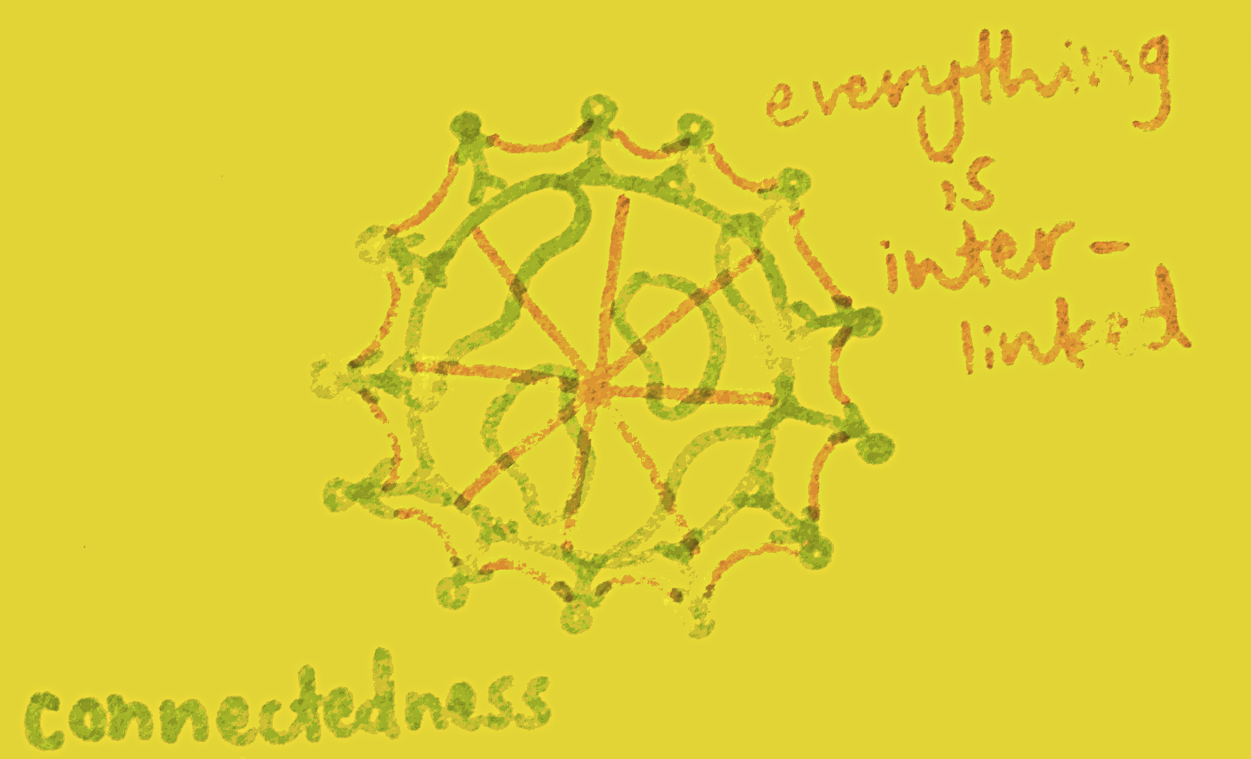 Connectedness StrengthsFinder Singapore Everything Is Interlinked
