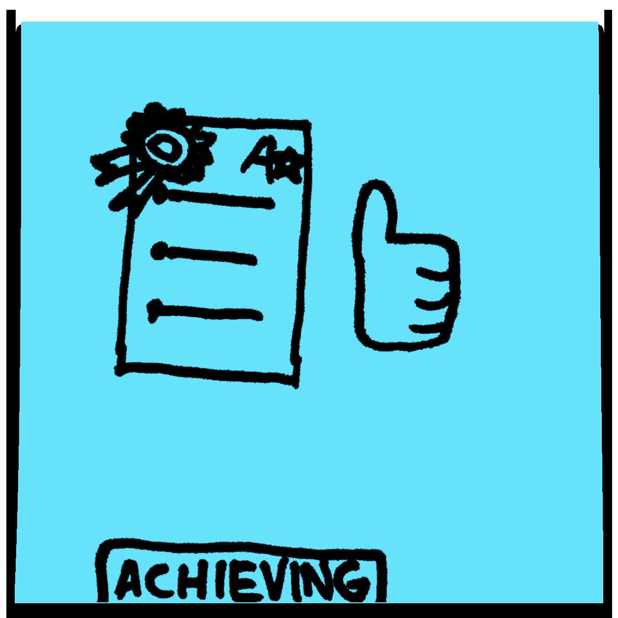 Achieving StrengthsExplorer Talent Theme