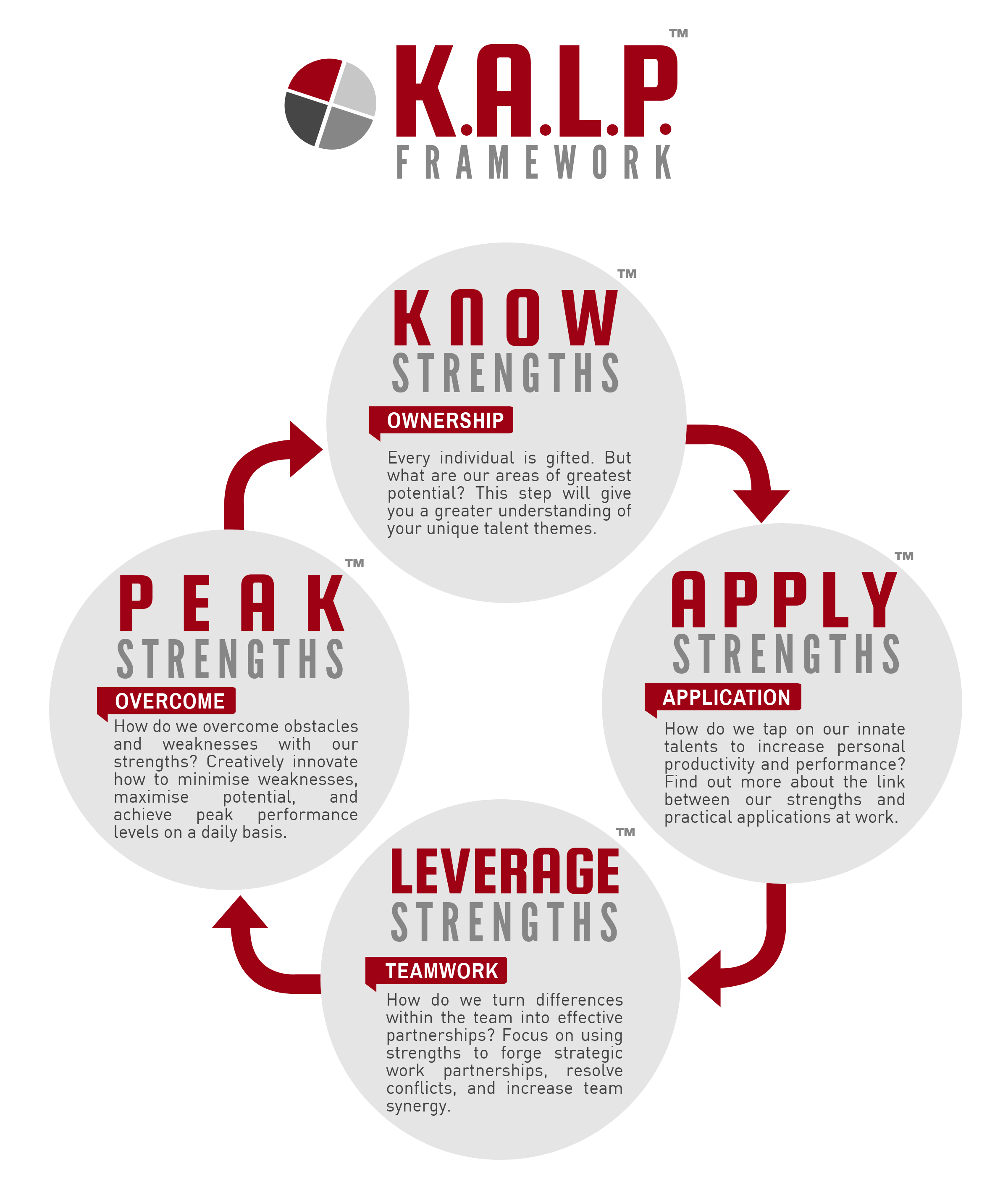 kalp-framework-_29535417.png