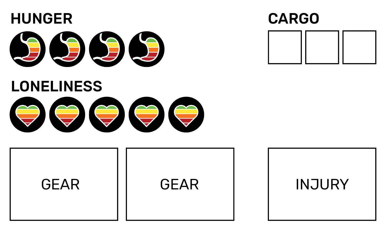 A sample player mat for Far Away's explorers.