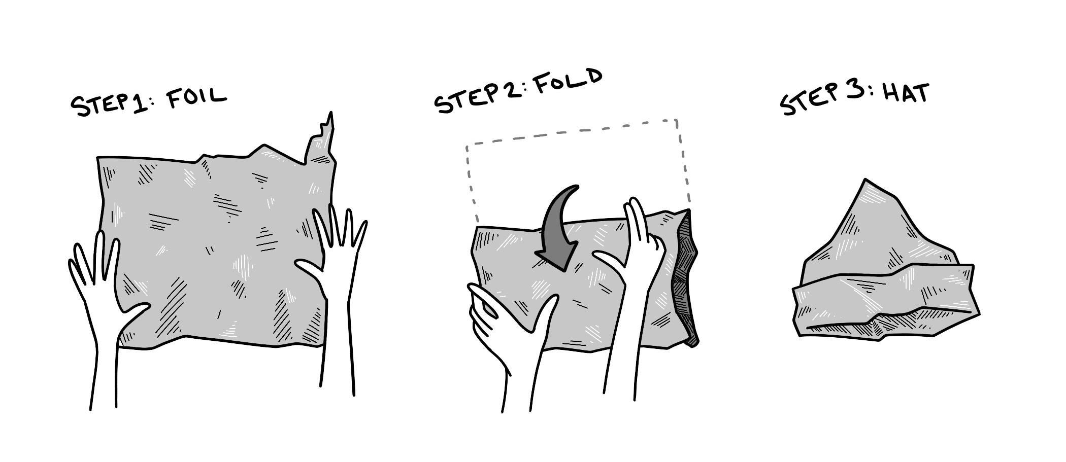 Tin Foil Hat Comic.jpg
