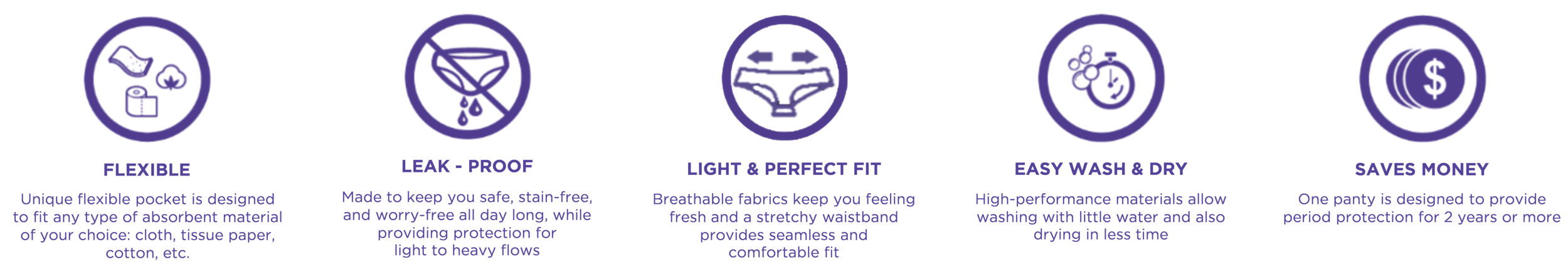 PeriodPanty - Flexible, Leak-proof, Light & Perfect Fit, Easy Wash & Dry, Saves Money.png