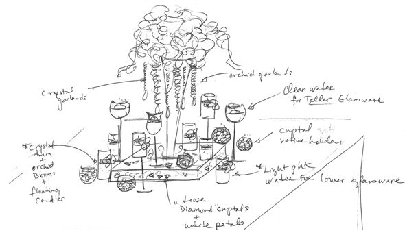 81events idea event planning sketch.jpg