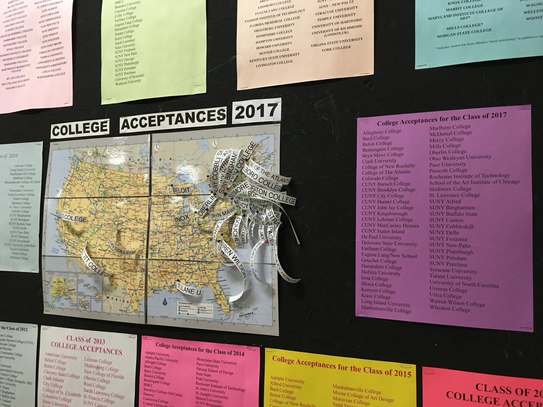 Knox College Academic Calendar.College Prep Curriculum Urban Academy Laboratory High School