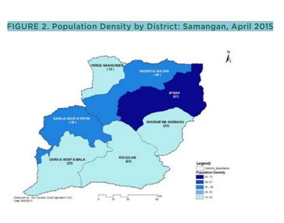 Population Density by District: Samangan, April 2015