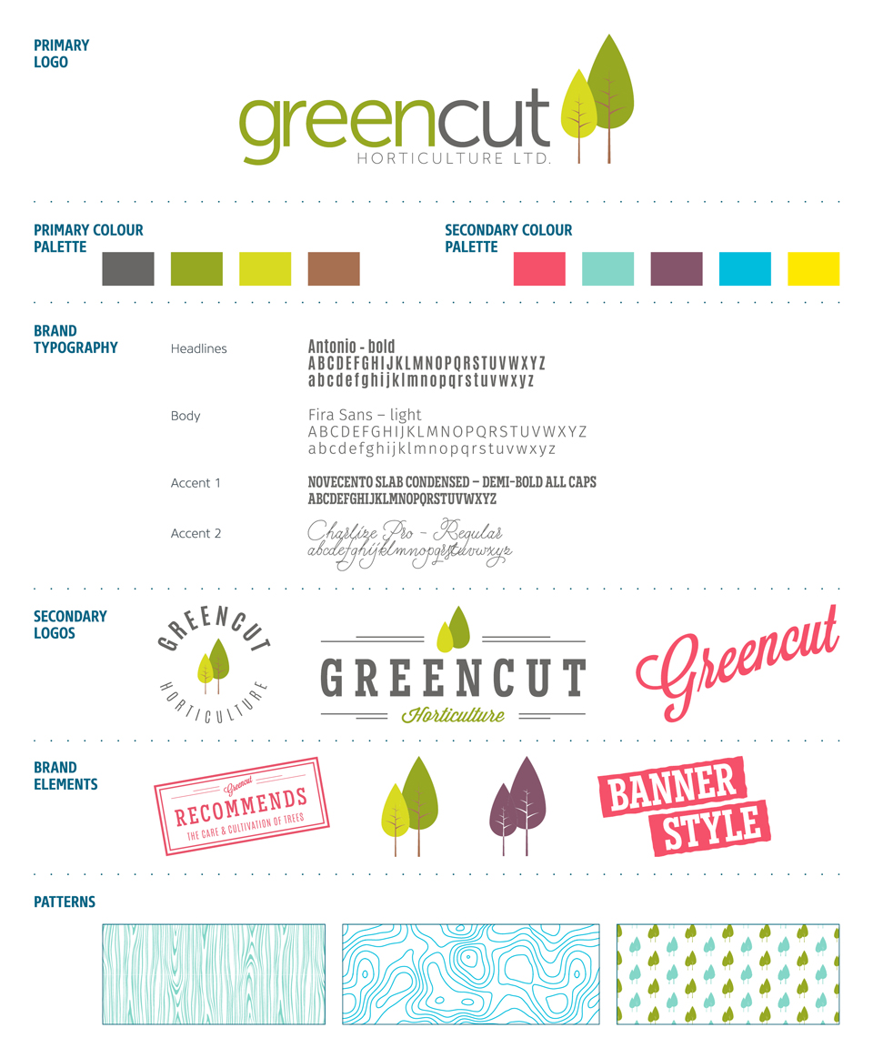 GrenCut-brand-board-use-this-one.jpg