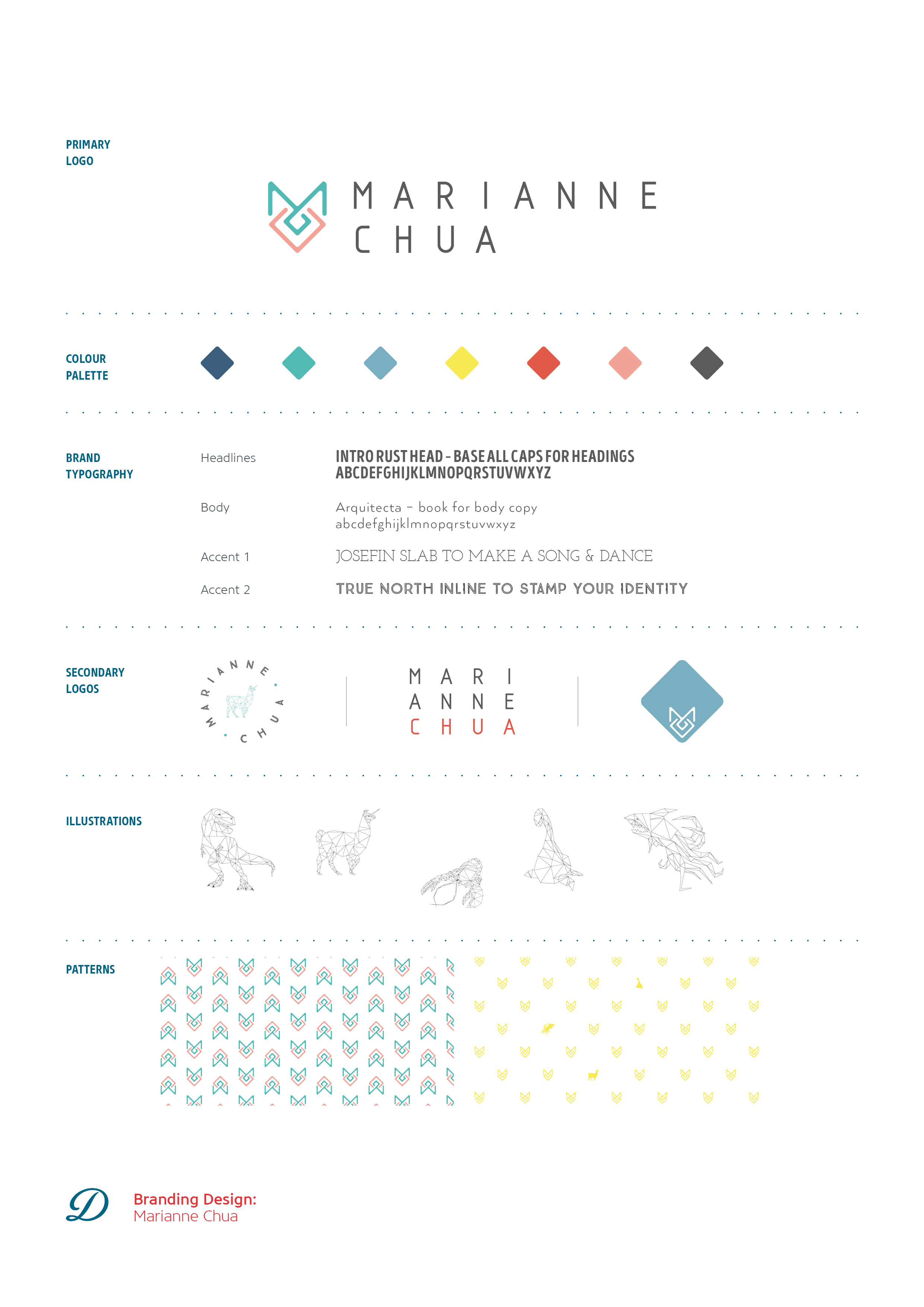 Marianne Chua Photography logo design, branding and brand identity, brand board by Ditto Creative, branding agency Kent