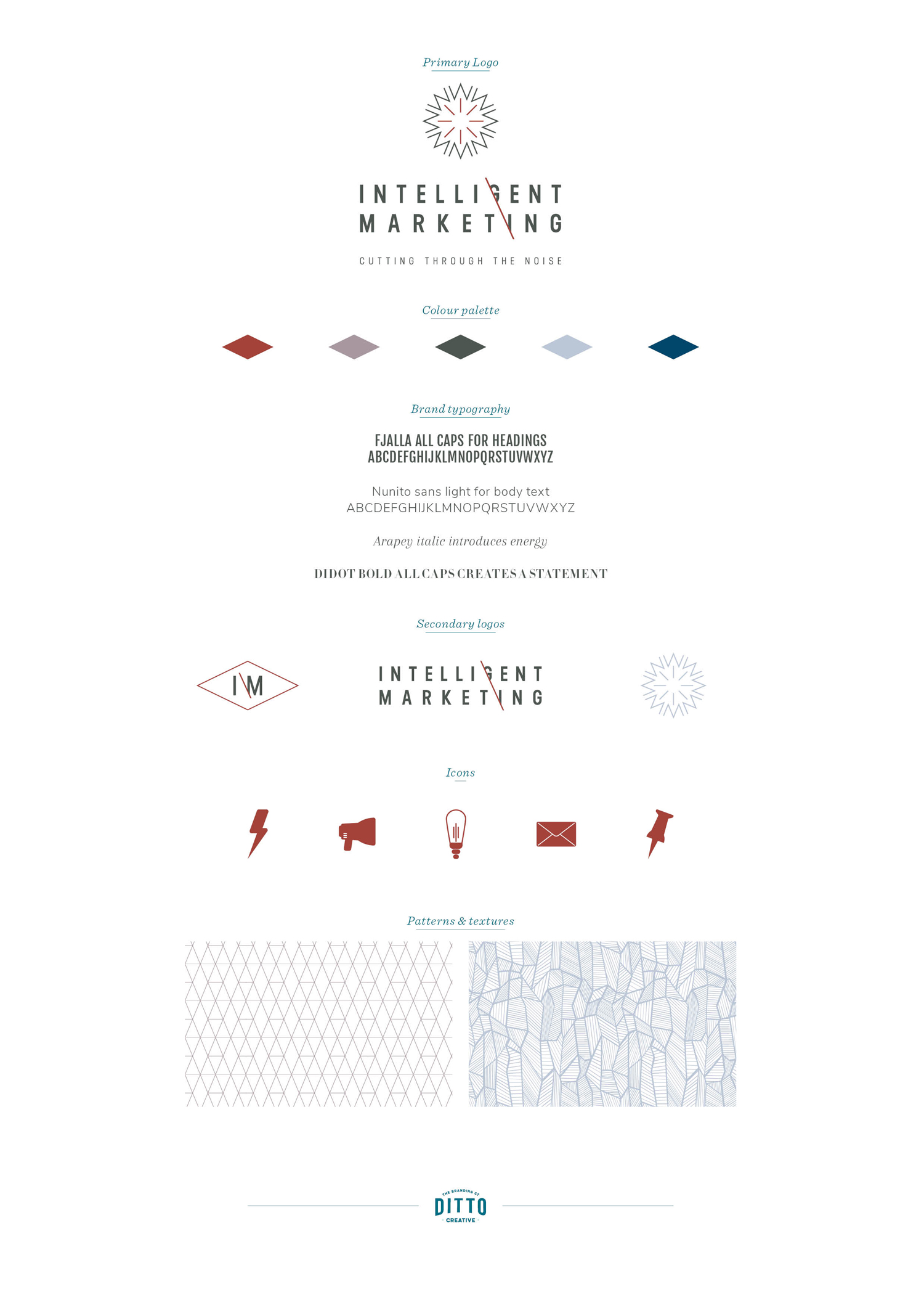 Intelligent Marketing logo, London marketing agency, logo design and brand identity by Ditto Creative, boutique branding agency and brand stylists, Kent