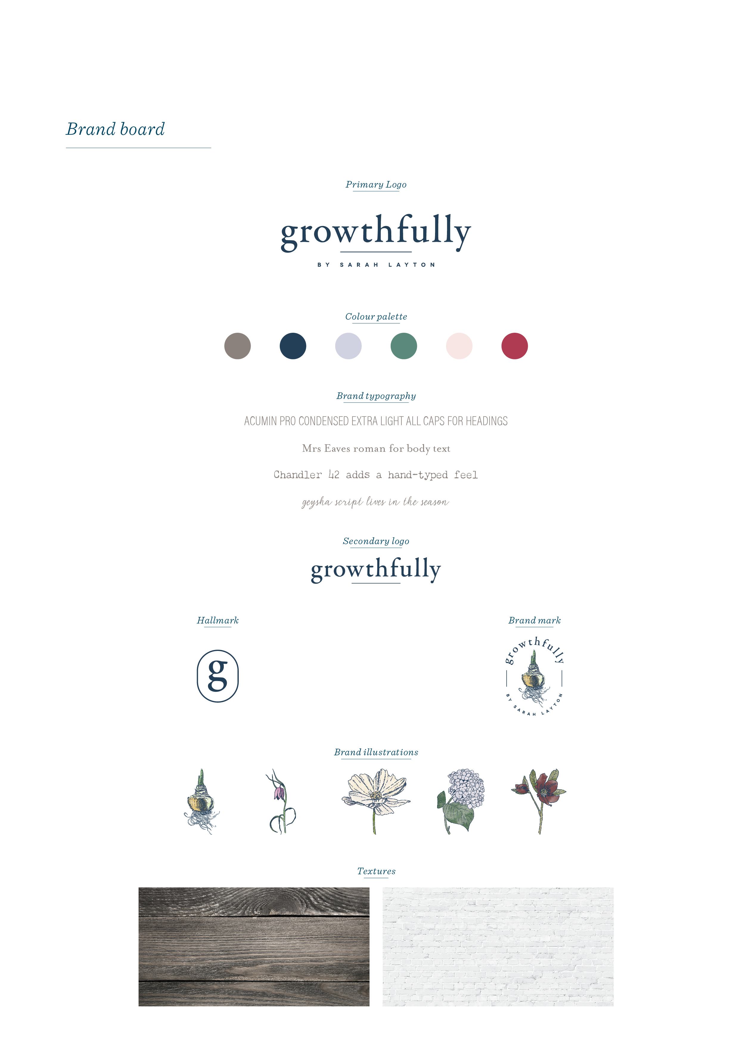 Growthfully brand board, brand styling and logo design by Ditto Creative, brand consultancy and brand designers in Kent