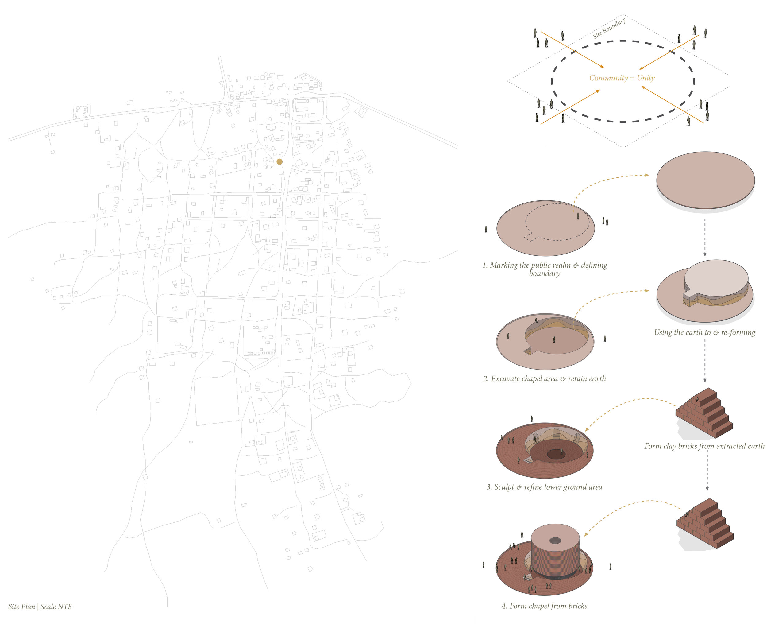 Overall Site Plan and Concept