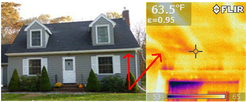 Mismanaged airflow - excessive eave end/soffit vented air