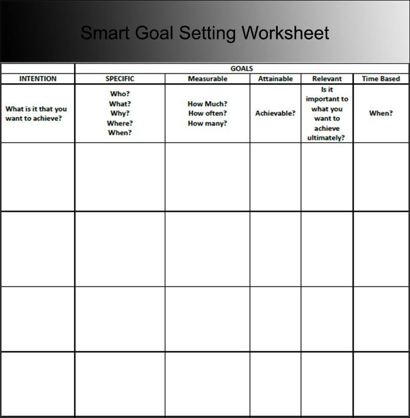 Download Smart Goals Worksheet Templates Printable Smart Goal Setting Templates Download Pdf