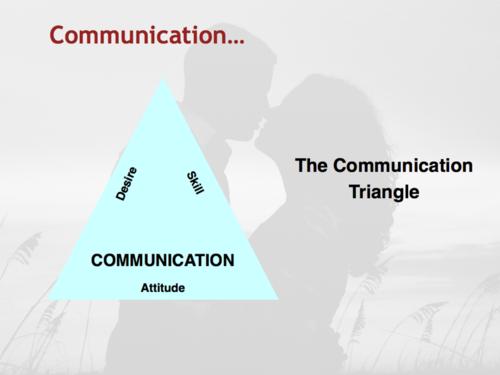 Com-triangle.png