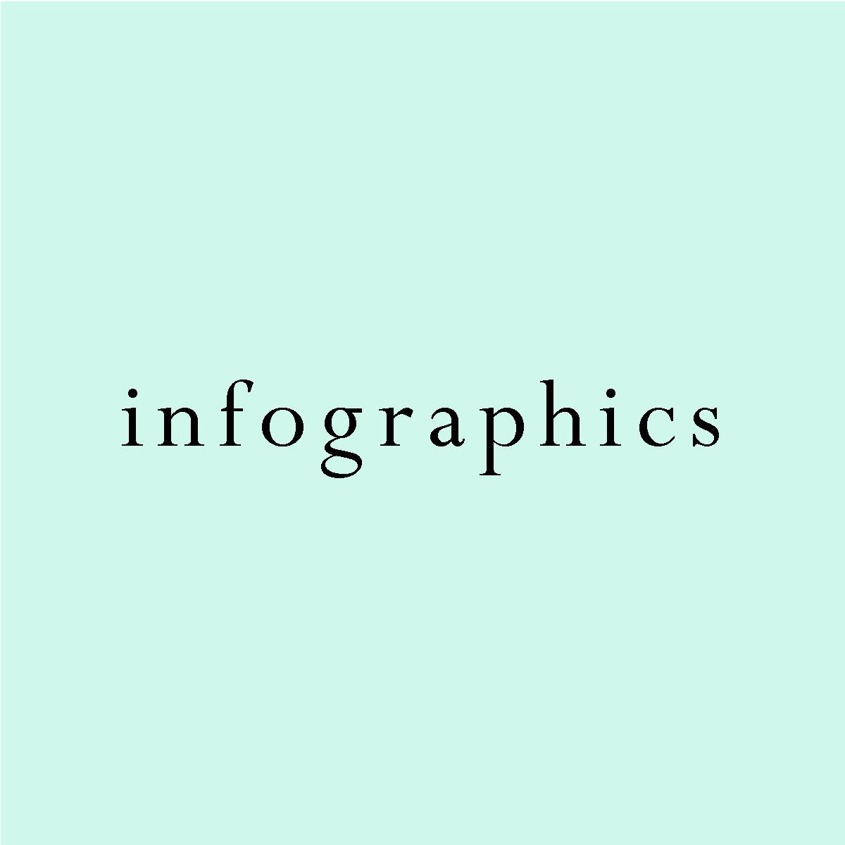portfoliographics-02.jpg