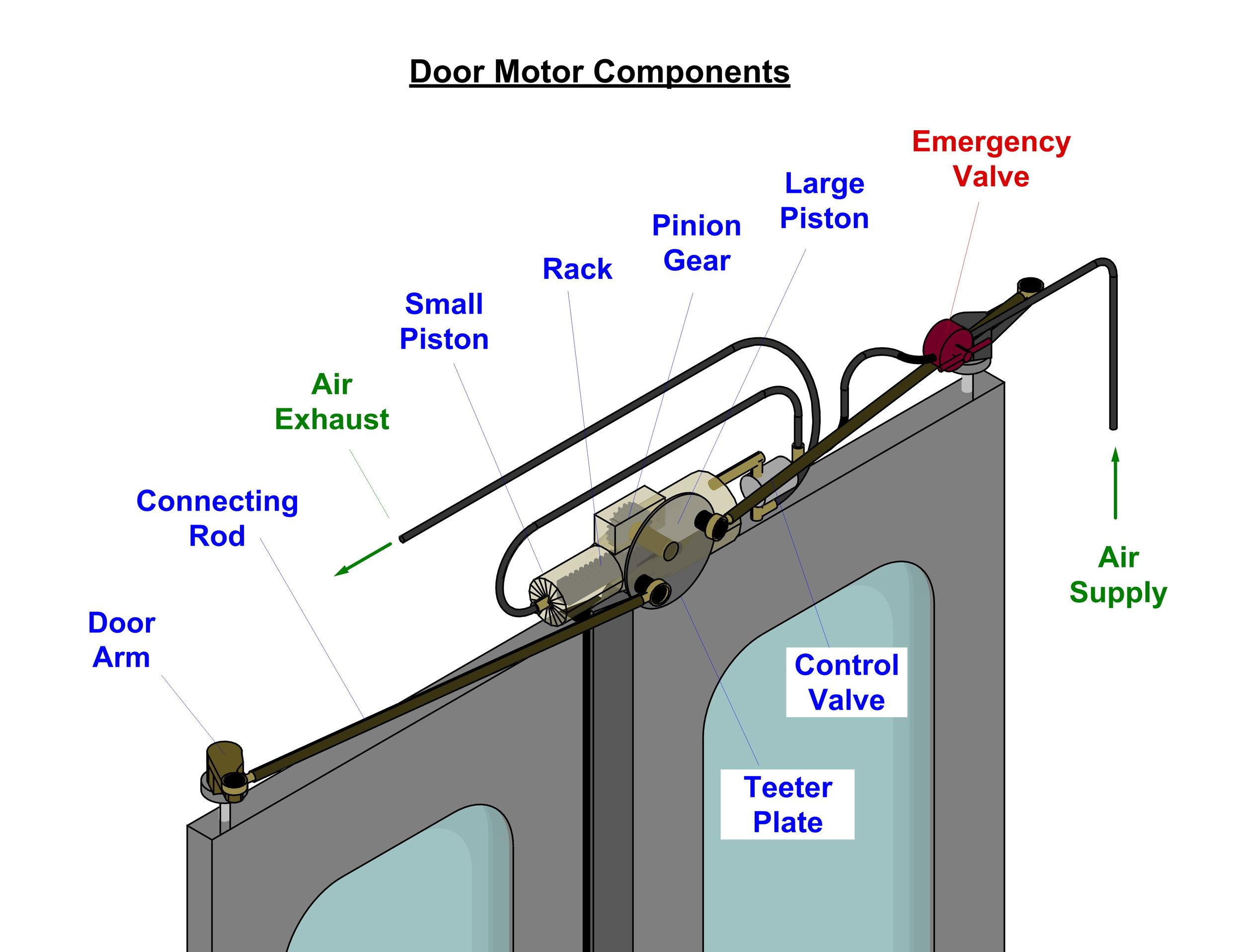 Door Motor Components.JPG