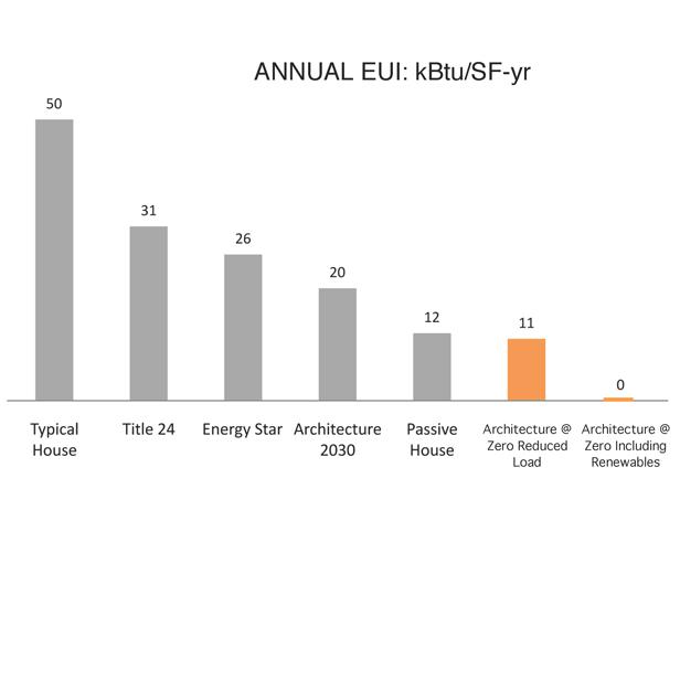 Annual-EIU-Graphs.jpg