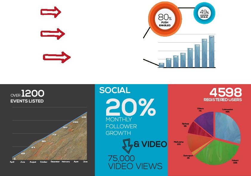 Website Stats Landscaoe-02.png