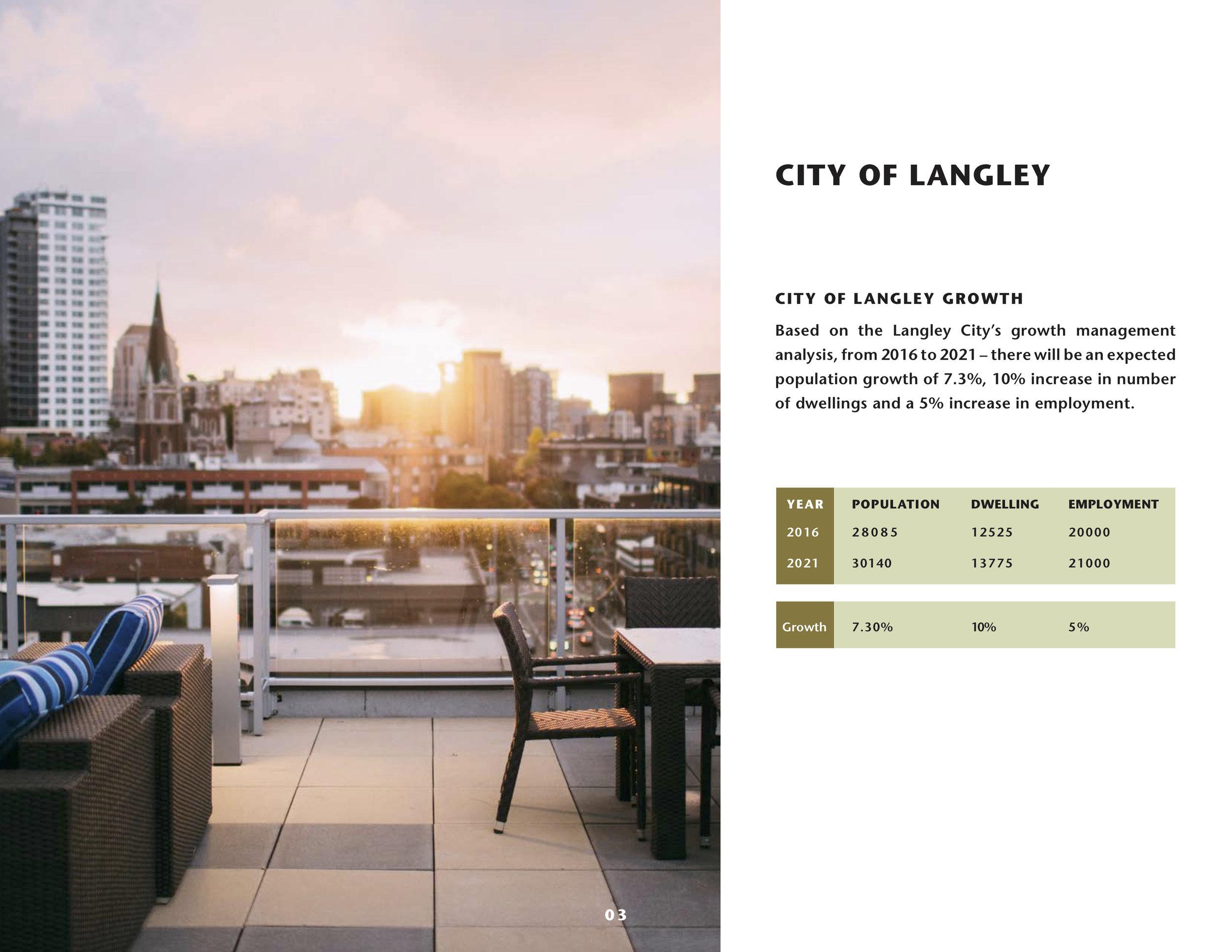 langley growth.jpg