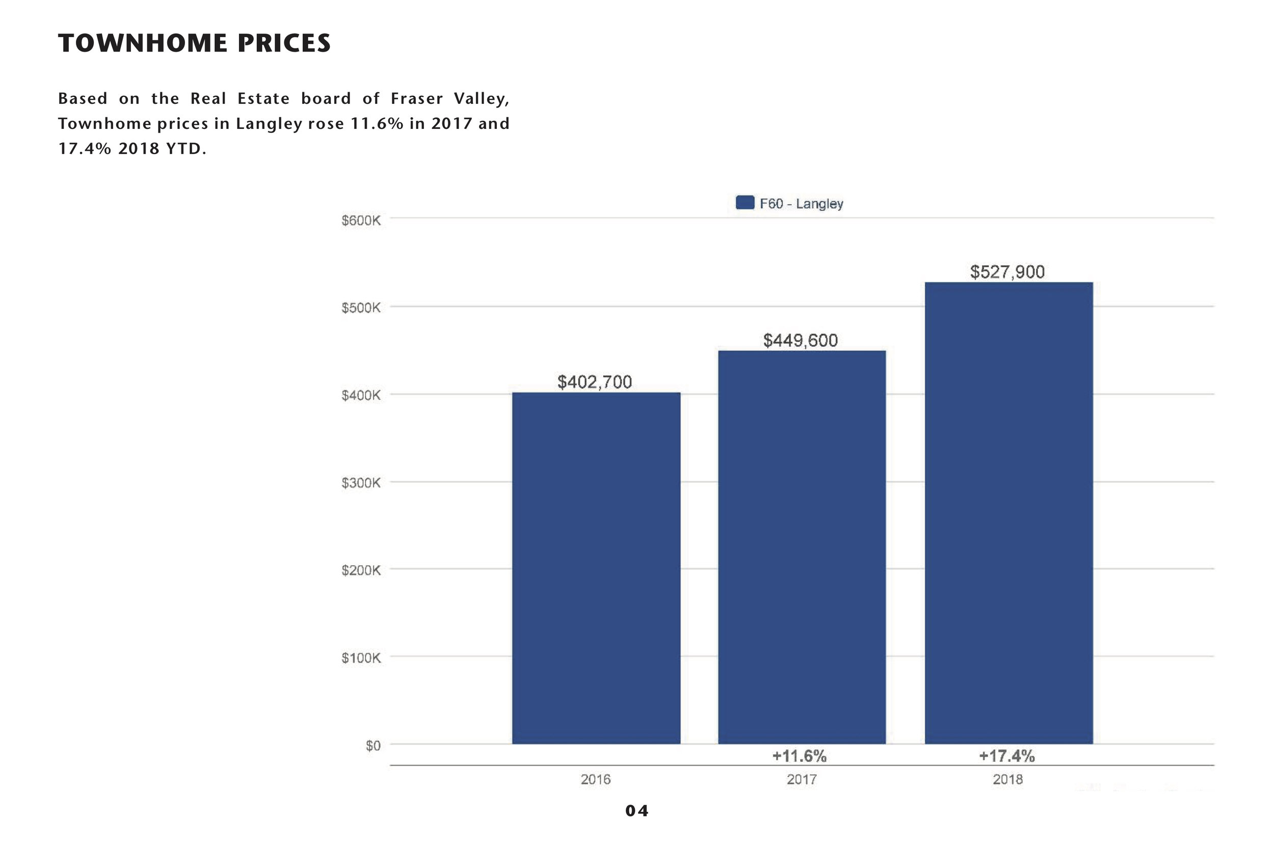townhome price.jpg