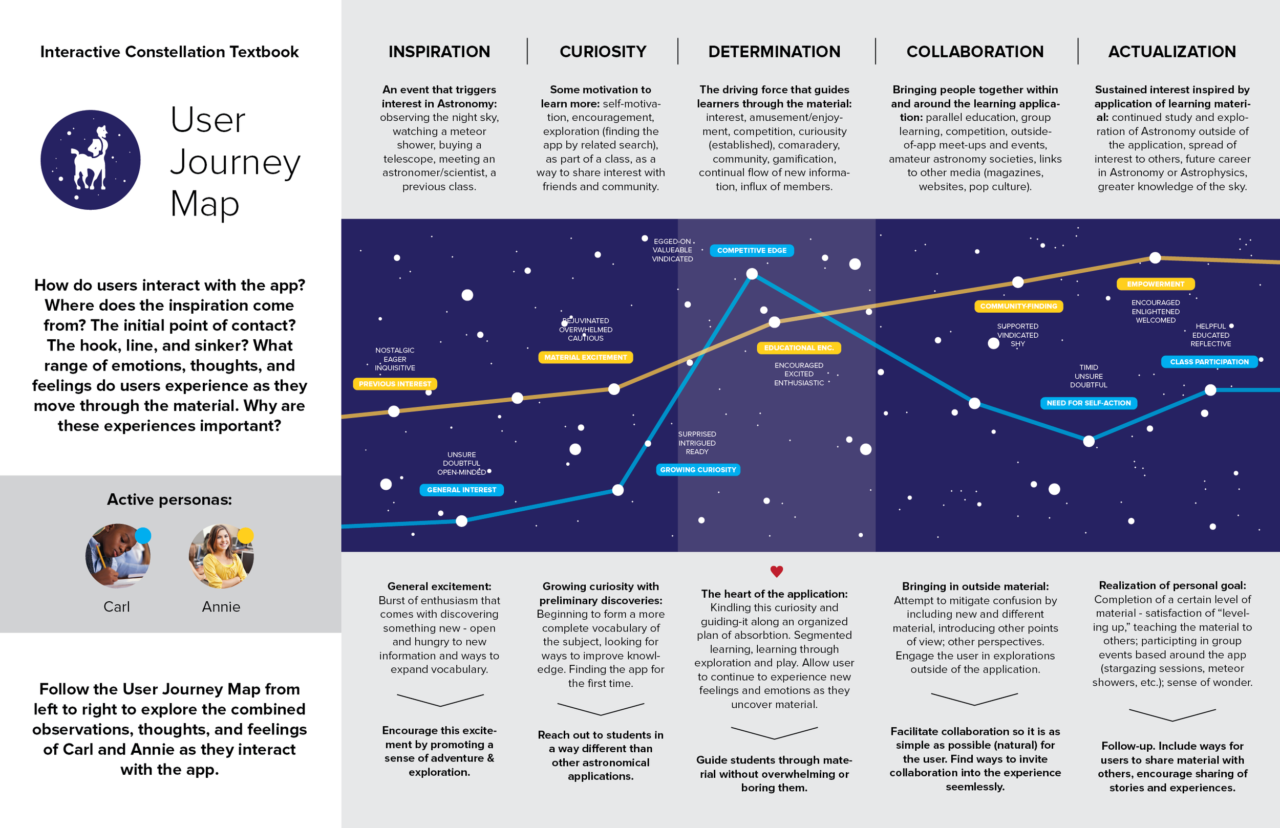 Personas & User Journey-03.png