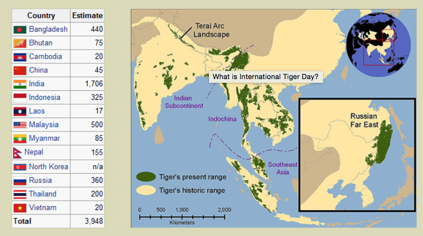 Source: http://tigerday.org