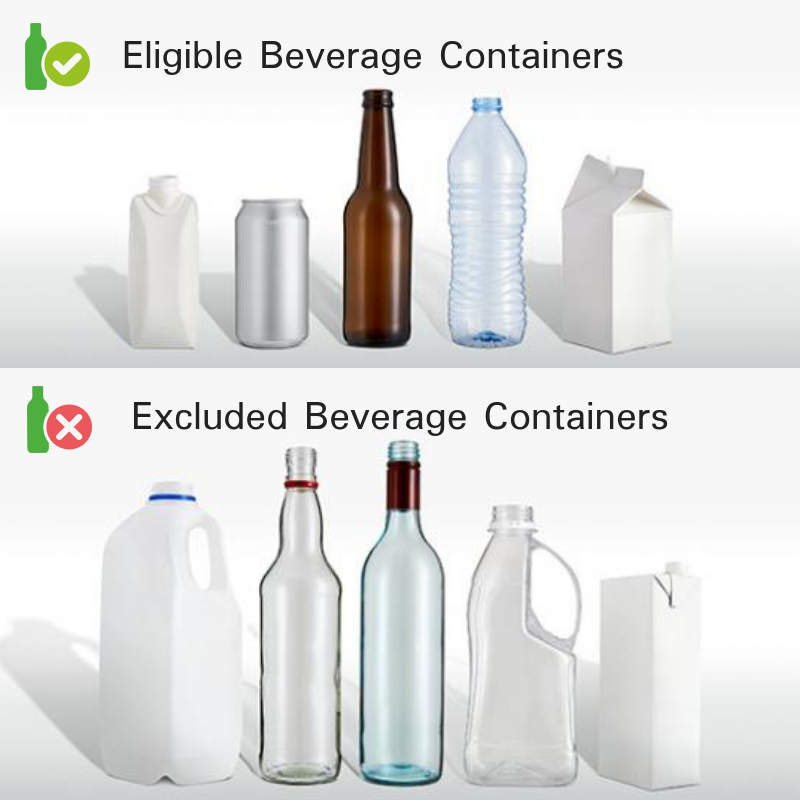 Container Recycling Scheme.png