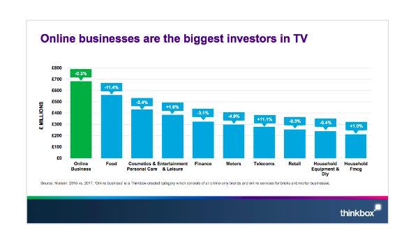 tv-investors.png