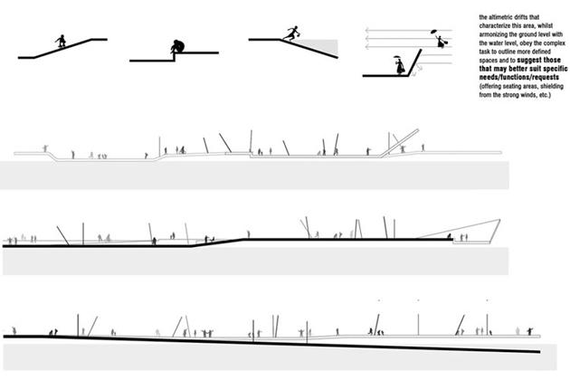 Profili altimetrici dell'area di intervento e schemi funzionali.