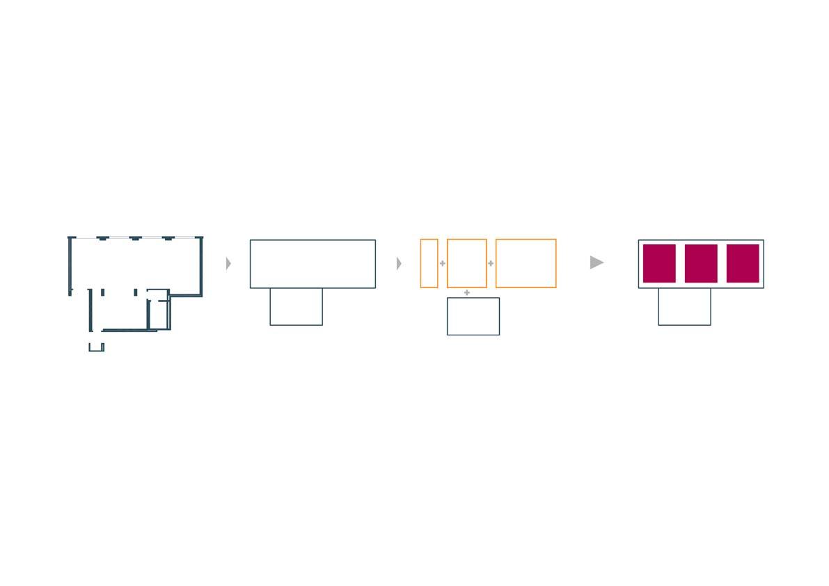 Lo schema che sintetizza l'interpretazione dello spazio a disposizione: tre macro aree che costituiscono un insieme.