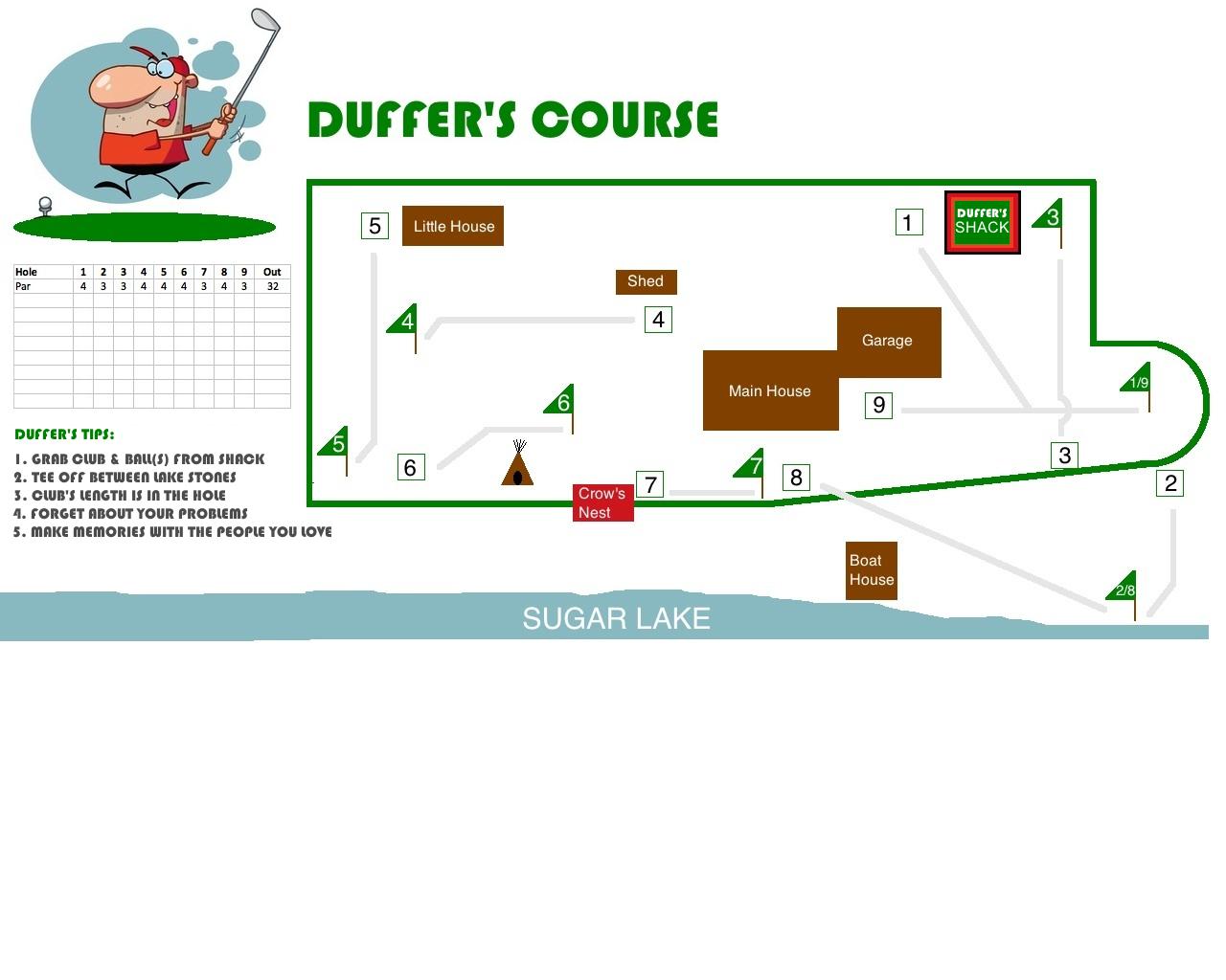 DuffersScorecardDETAIL.jpg