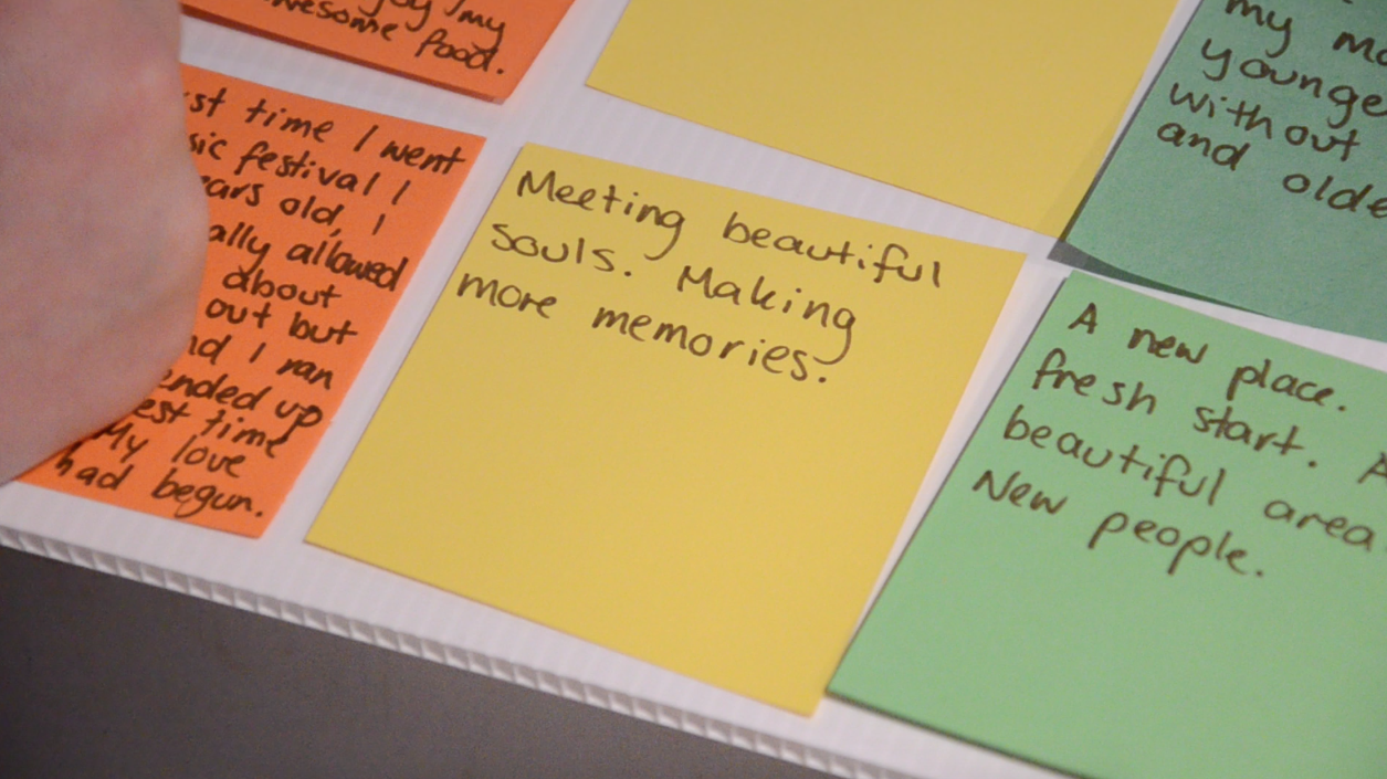 A sea of post-it notes: turning memories into story ideas.