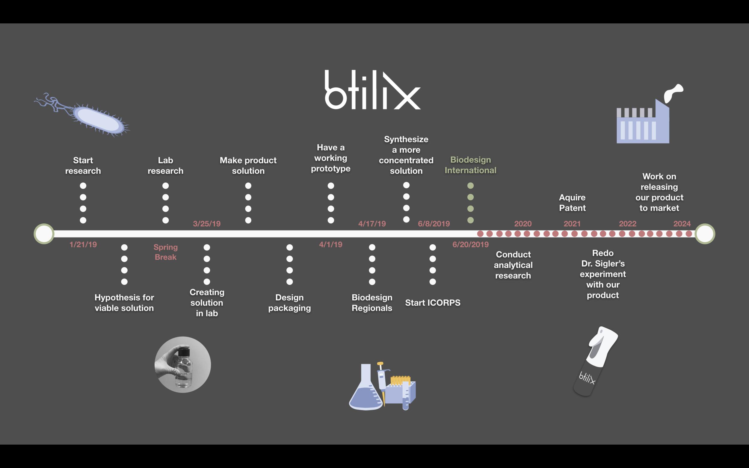 btilix 3.png