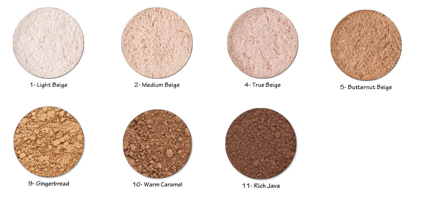 Trans. loose powder, updated 2019.jpg
