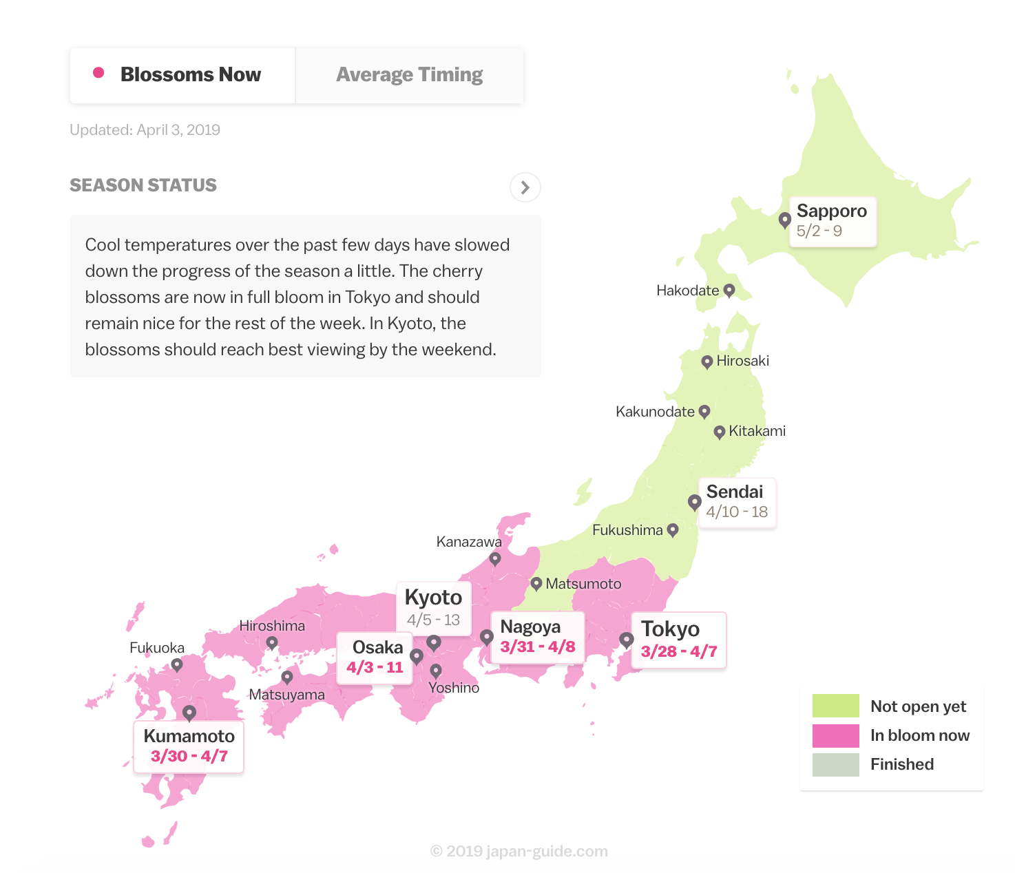 The forecaster at japan-guide.com helps predict when cherry blossoms were opening for which cities in Japan.