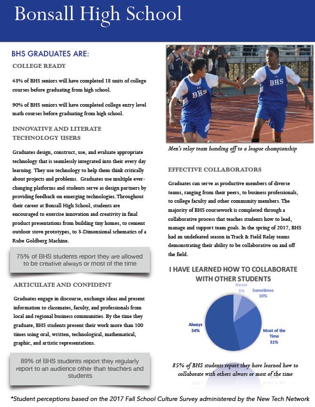 School Profile Page 2