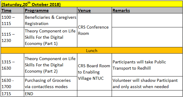 Lifeskills For The Digital Economy programme schedule.PNG