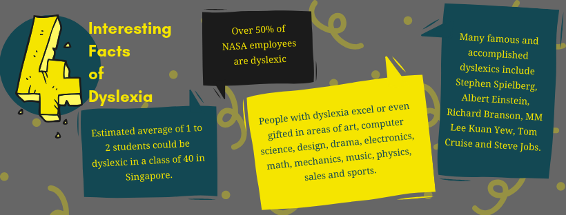 Interesting Facts of Dyslexia (2).png